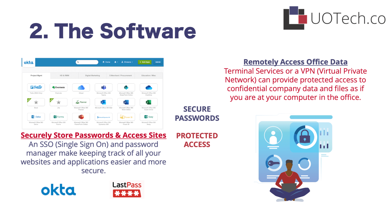 TheSoftware